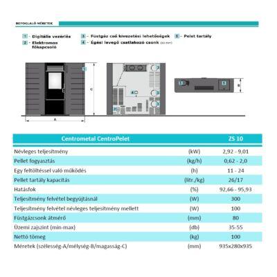 CentroPelet ZS10 műszaki adatok