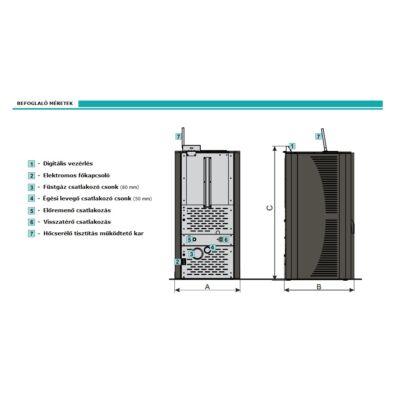 Centrometal CentroPelet ZV20 meleg levegős és vízteres pellet kandalló, kályha (bordó)