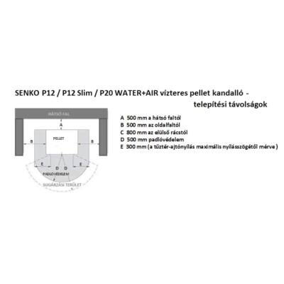 SENKO P 20 WATER+AIR - telepítési távolságok