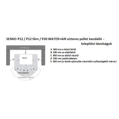 SENKO P 12 Slim  WATER+AIR - telepítési távolságok