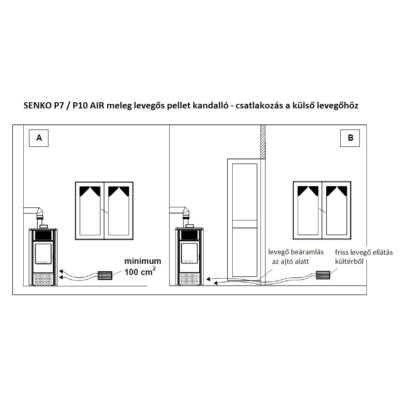 SENKO P 10 AIR - külső levegő csatlakozás
