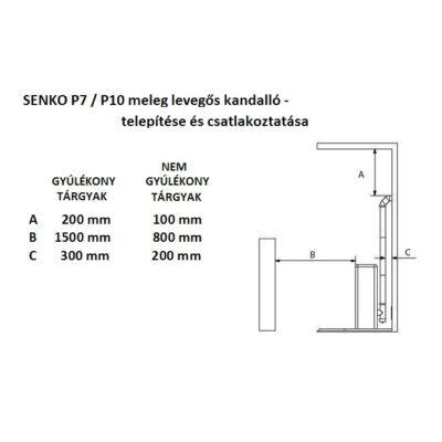 SENKO P 7 AIR - telepítés és csatlakozás