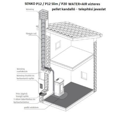 SENKO P-10 Slim WATER+AIR - égési levegő csatlakozás