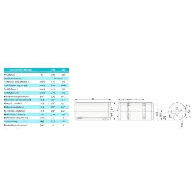 Centrometal LKB-Digi 120 műszaki adatok