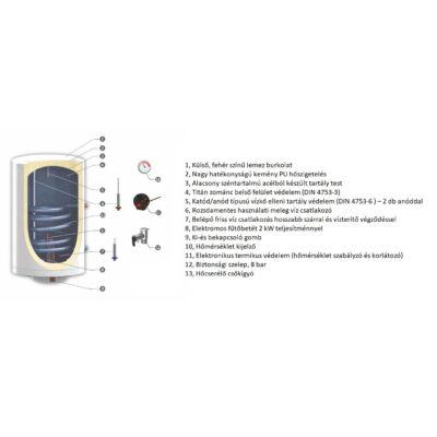 SUNSYSTEM MB V/S1 indirekt HMV tartály részegységek