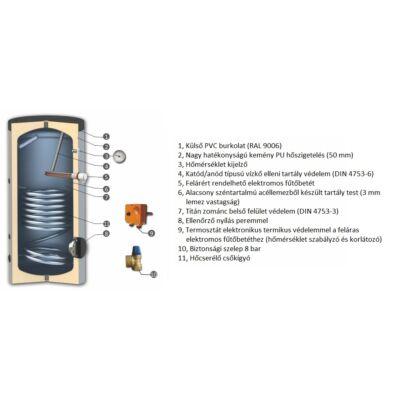 SUNSYSTEM SN 1000 indirekt használati melegvíz tartály (1000 liter) - 1 hőcserélővel