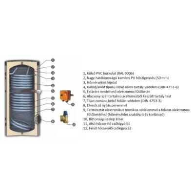 SUNSYSTEM SON indirekt HMV tartály részegységek, 2 hőcserélős