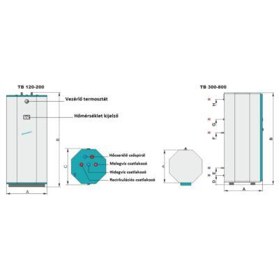 Centrometal TB rozsdamentes HMV_tároló 1db hőcserélő spirállal ábra