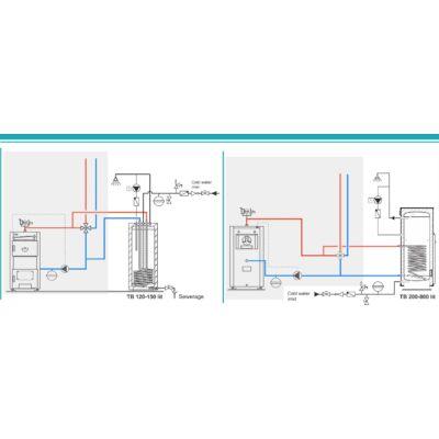 Centrometal TB rozsdamentes HMV tároló rendszer