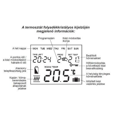 Computherm Q7 képernyő információ