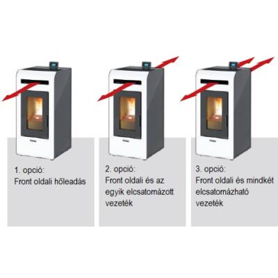 CentroPelet Z14C meleg levegő befúvási lehetőségek