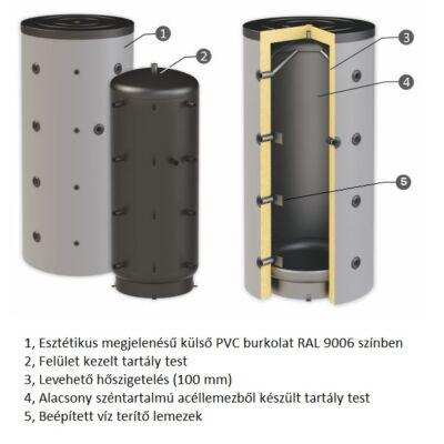 Sunsystem PBM 500 fűtési puffer tartály szigeteléssel (500 liter)