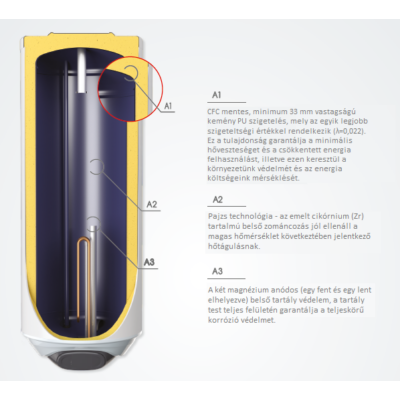 ELDOM Favourite 120 Smart - elektromos vízmelegítő (100 liter - 3 kW - 462 mm Ø)
